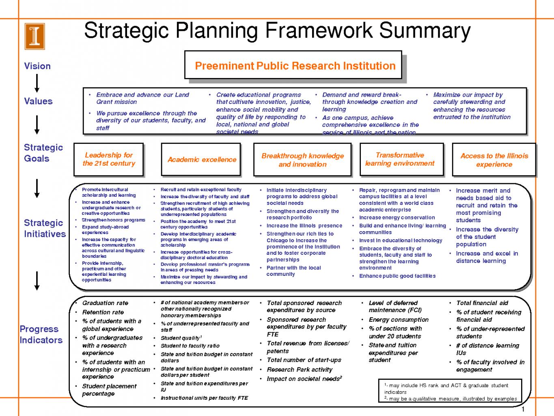 Sample Non Profit Business Plan Template Templates Marvelous With Sample Non Profit Business Plan Template