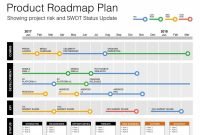 Sample Project Status Report Excel Daily  Smorad pertaining to Project Management Status Report Template