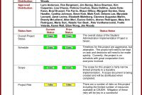 Sample Project Status Report Excel Multiple Template Weekly pertaining to Project Weekly Status Report Template Ppt