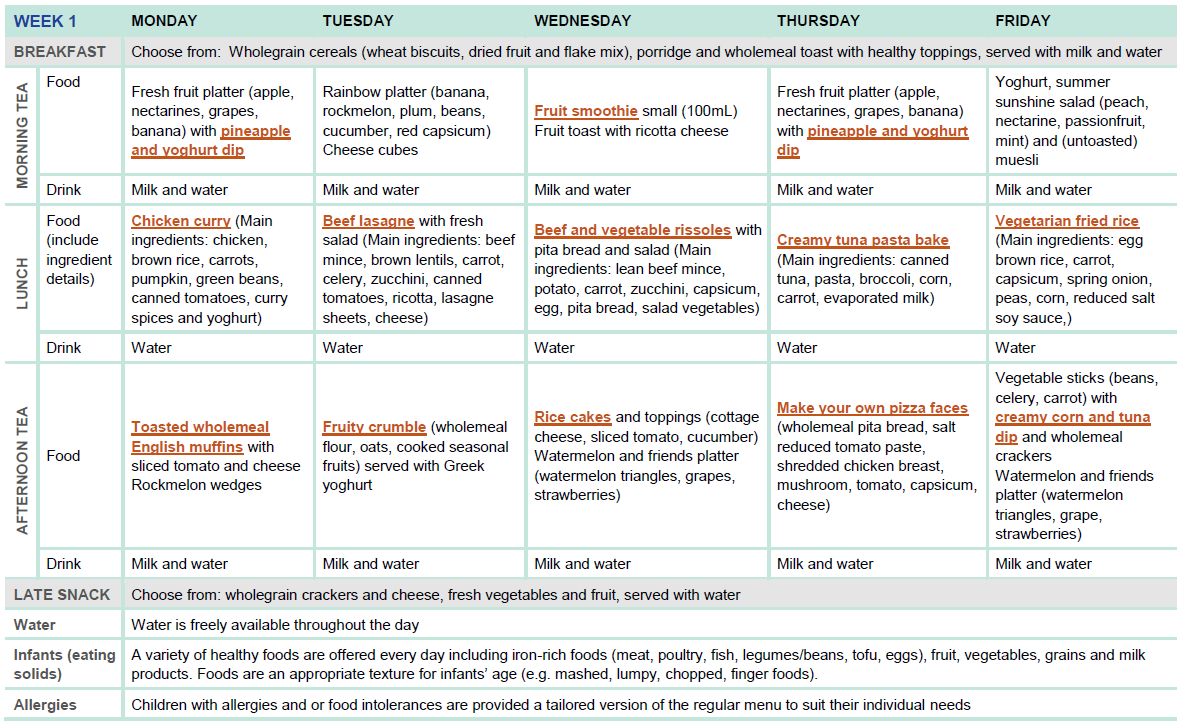 Sample Twoweek Menu For Long Day Care  Healthy Eating Advisory Service For Daycare Menu Template