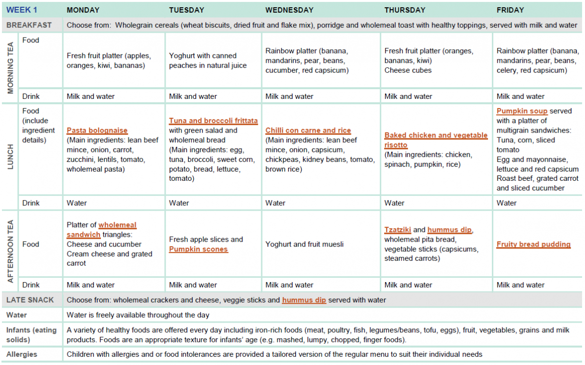 Sample Twoweek Menu For Long Day Care  Healthy Eating Advisory Service Inside Daycare Menu Template