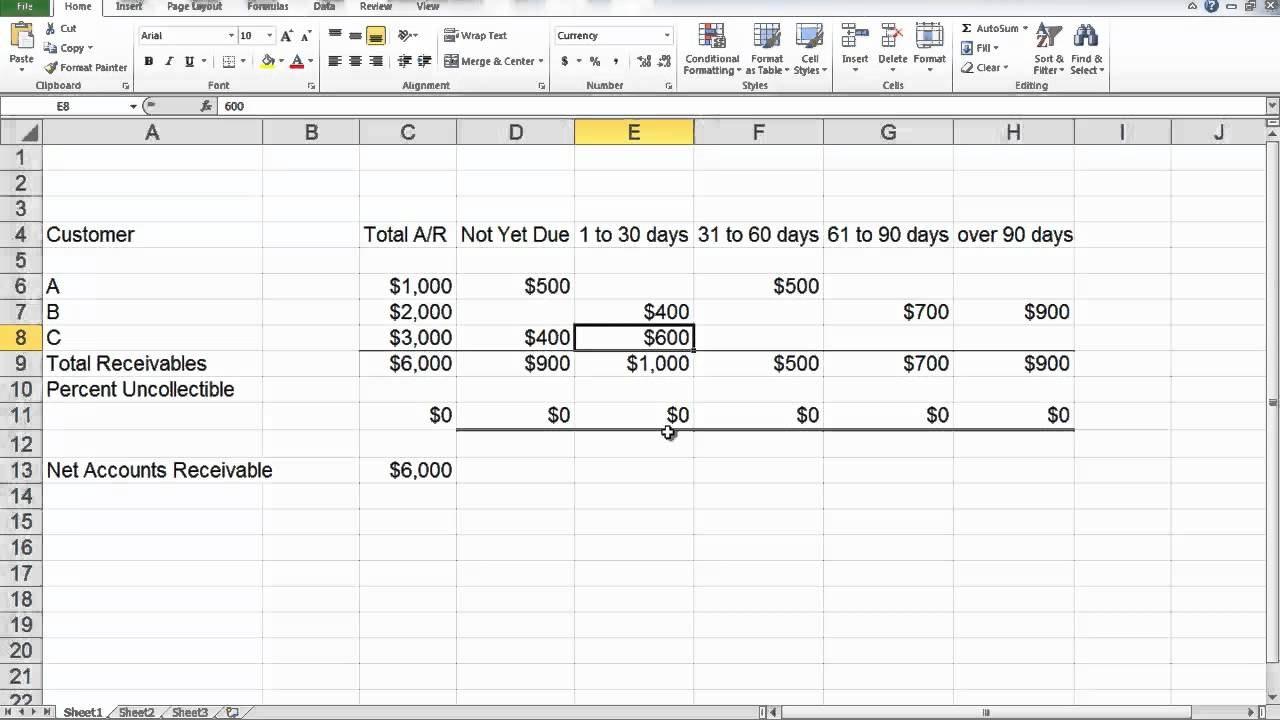 Schedule Of Accounts Receivable Template  Sansurabionetassociats Throughout Accounts Receivable Report Template