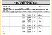 Schedule Template Project Report Example Pdf Performance Excel for Test Exit Report Template