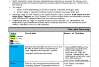 Schedule Template Project Report Management Executive Summary within Research Project Report Template
