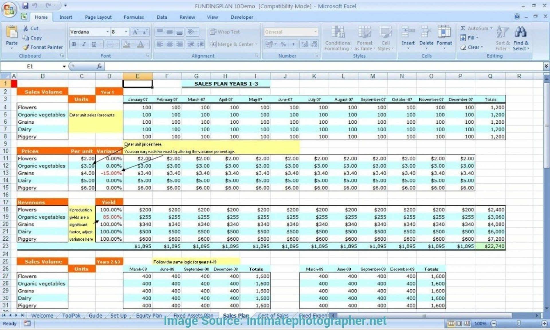 Sensational Business Plan Balance Sheet Excel Financial Template With Business Plan Balance Sheet Template