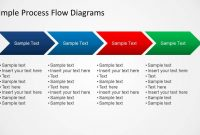 Simple Chevron Process Flow Diagram For Powerpoint  Slidemodel intended for Powerpoint Chevron Template