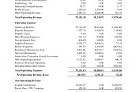 Small Business Financial Statements Examples Income Statement within Financial Statement For Small Business Template