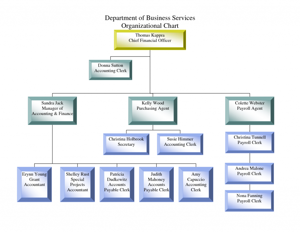 Small Business Org Chart Template Download  Business Analysis With Regard To Small Business Organizational Chart Template
