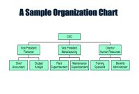 Small Business Org Chart Template Example  Business Analysis inside Small Business Organizational Chart Template