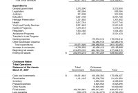 Small Church Financial Statement Of Church Monthly Financial Report intended for Monthly Financial Report Template