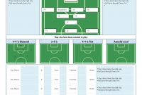 Soccer Scouting Template  Other Designs  Football Coaching Drills regarding Football Scouting Report Template
