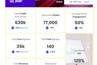 Social Media Marketing How To Create Impactful Reports  Piktochart in Social Media Weekly Report Template