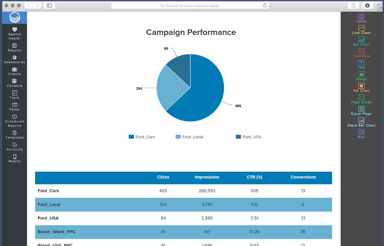 Social Media Report Template  Reportgarden Intended For Social Media Report Template