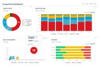 Social Media Reporting  Dashboards  Talkwalker for Social Media Report Template