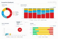 Social Media Reporting Templates Monthly Report Template Of in Monthly Report Template Ppt