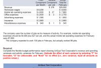 Solved Airqual Test Corporation Provides Onsite Air Qual regarding Flexible Budget Performance Report Template