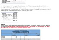 Solved The Gourmand Cooking School Runs Short Cooking Cou with Flexible Budget Performance Report Template