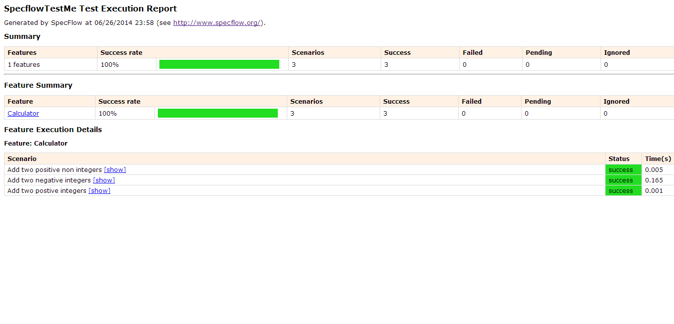 Specflow Test Execution Report Enhancement – My Agile Diary In Test Case Execution Report Template
