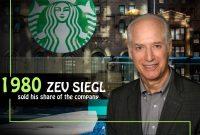 Starbucks  Slidegenius Powerpoint Design  Pitch Deck Presentation regarding Starbucks Powerpoint Template