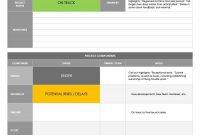 Status Report Template Ideas Project Shocking Progress Word throughout Project Status Report Template Word 2010