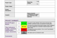 Status Report Template Project Progress Shocking Ideas Sample with regard to One Page Project Status Report Template
