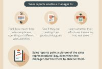 Steps To Creating A Sales Report Your Bosses Will Enjoy Reading throughout Sales Manager Monthly Report Templates