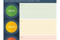 Stoplight Report Template Free Excel Word Example Create Traffic in Stoplight Report Template