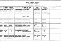 Surprising Army Training Plan Template ~ Tinypetition inside Usmc Meal Card Template