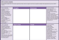 Swot Analysis Image   Qms  Swot Analysis Template Swot Analysis with Business Opportunity Assessment Template