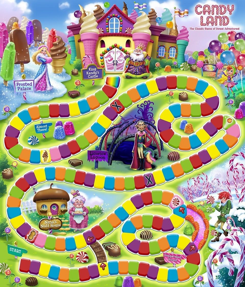 Template Candyland Board Game  Savethemdctrails For Blank Candyland Template