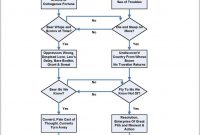 Template Decision Tree Visio  Savethemdctrails within Blank Decision Tree Template