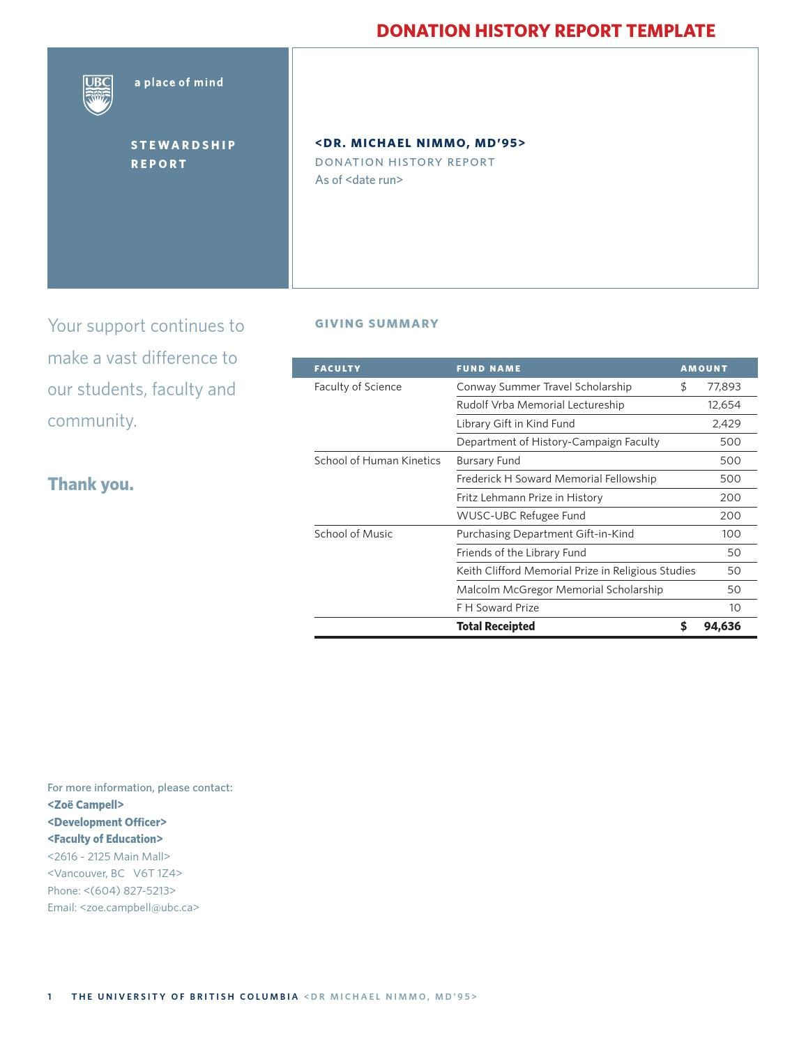Template Donation History Reportjeffrey Hsu  Issuu Within Donation Report Template