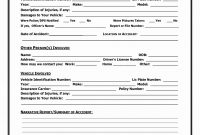 Template Ideas Accident Reporting Form Report Uk Of Motor with regard to Incident Report Template Uk