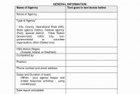 Template Ideas Corrective Action Report Form Unforgettable After throughout After Training Report Template