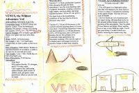 Template Ideas Travel Brochure Ks New For Students Awesome for Travel Brochure Template Ks2