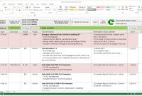 Templates throughout Equipment Fault Report Template