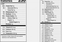 Ten Facts That Nobody Told You About Food  Label Maker Ideas inside Ingredient Label Template