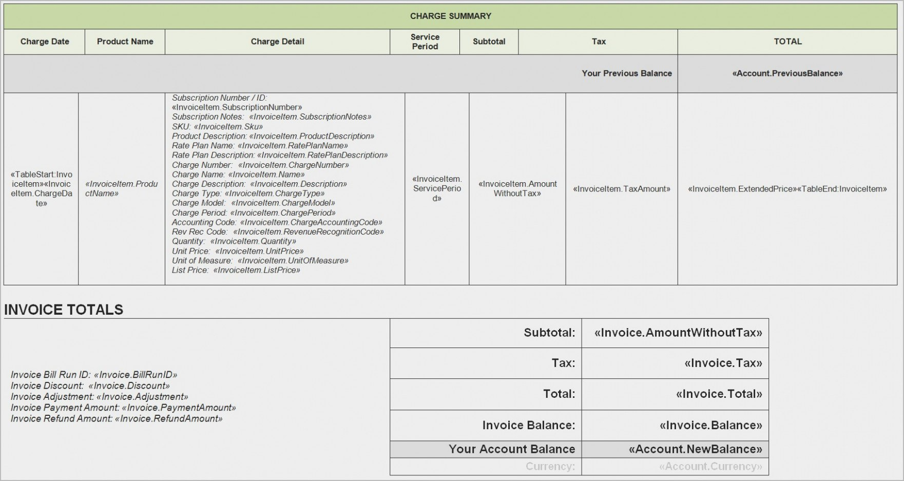 Ten Things You Probably  Realty Executives Mi  Invoice And Resume Within Invoice Register Template