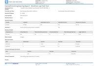 Test Report Template  Meetpaulryan within Megger Test Report Template