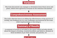 Test Summary Report Professionalqa intended for Test Summary Report Excel Template
