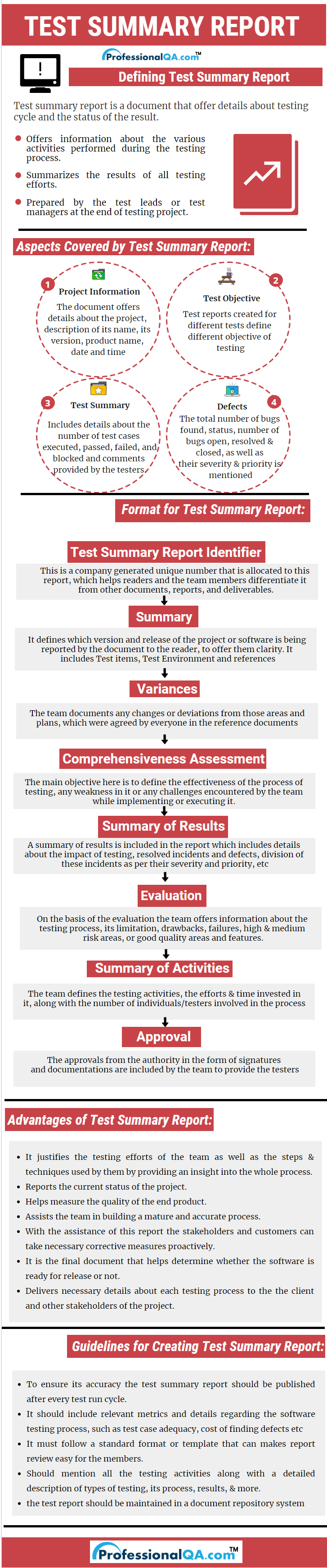 Test Summary Report Professionalqa Within Test Exit Report Template