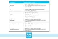 The Hr Dashboard  Hr Report A Full Guide With Examples  Templates for Hr Management Report Template