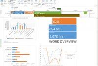 The New Microsoft Project  Microsoft  Blog regarding Ms Project 2013 Report Templates