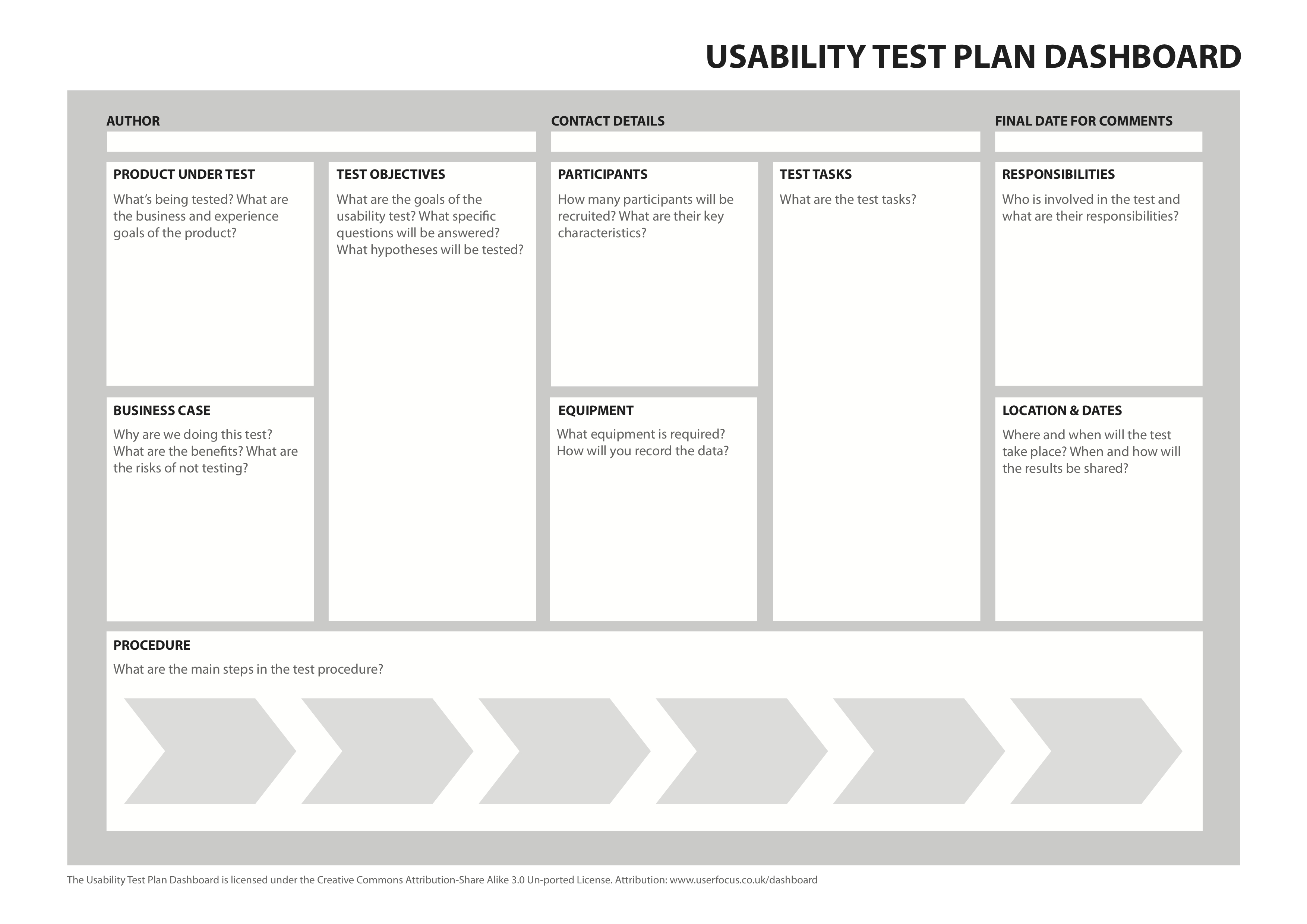 The Page Usability Test Plan  David Travis  Medium Inside Usability Test Report Template
