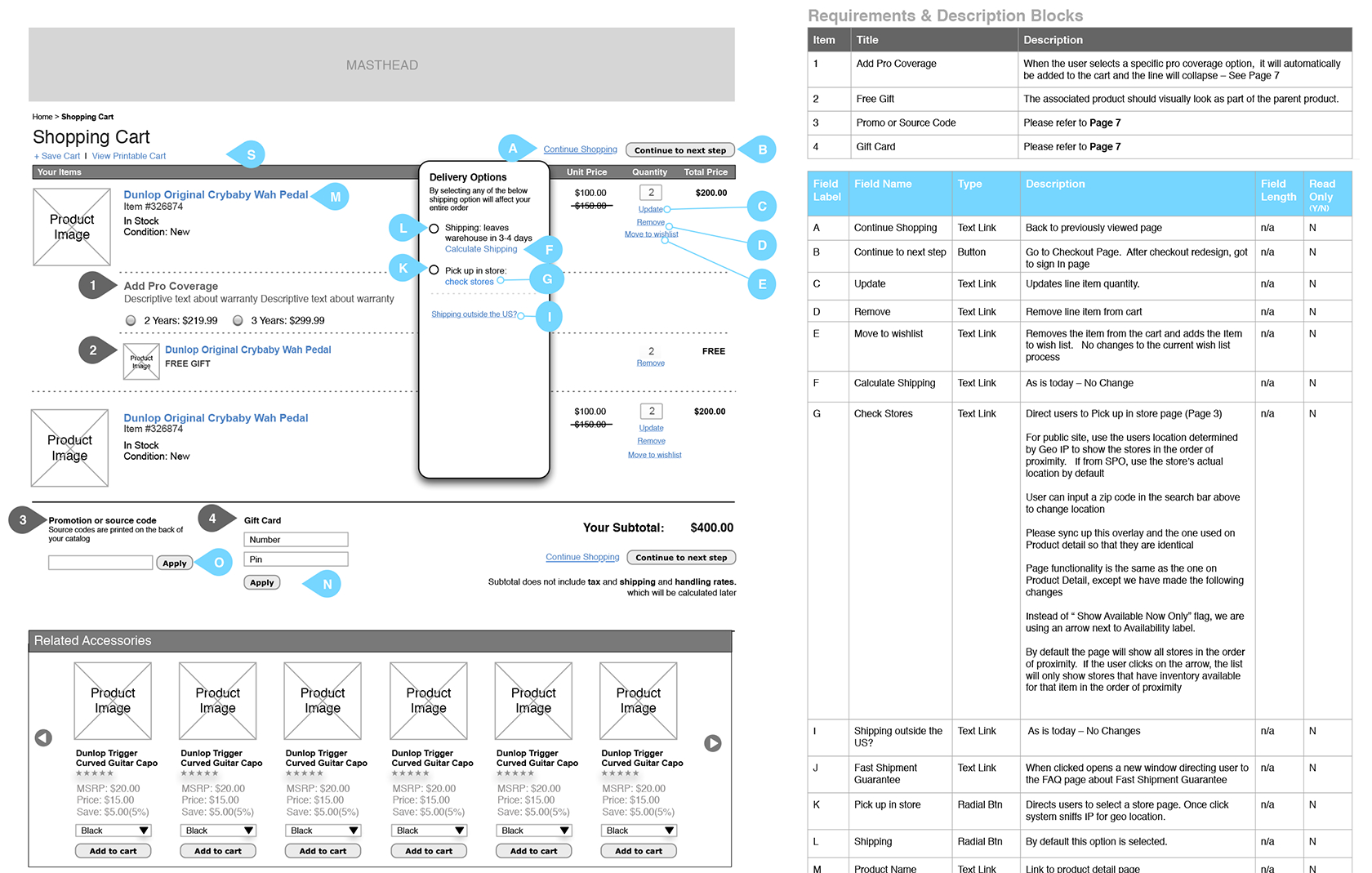 The  Ux Deliverables Top Designers Use  Toptal Intended For Ux Report Template