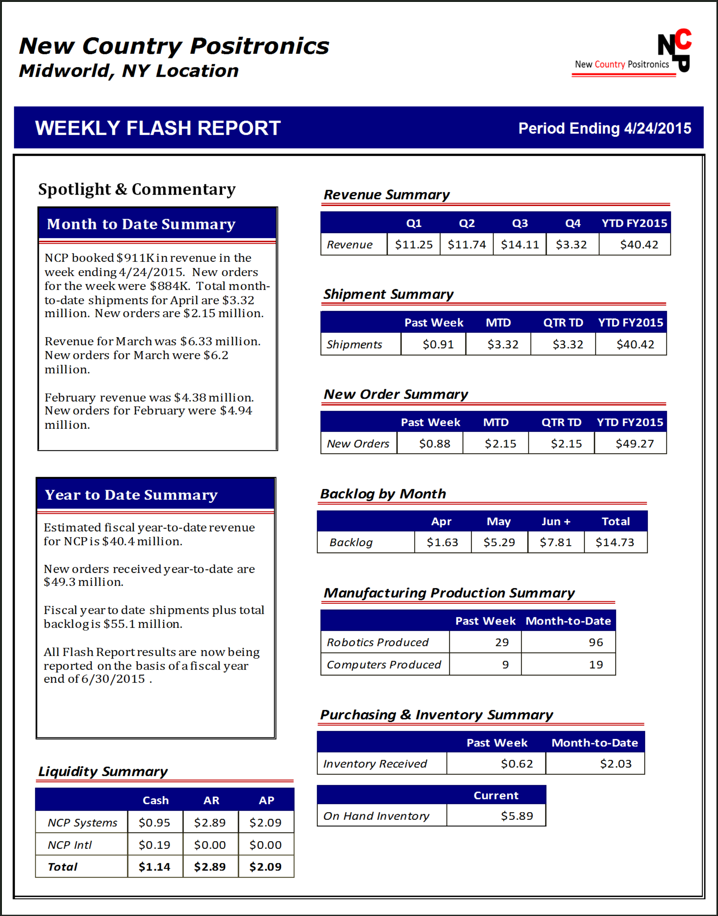 The Weekly Flash Report  Hudson Business Analytics Inside Liquidity Report Template
