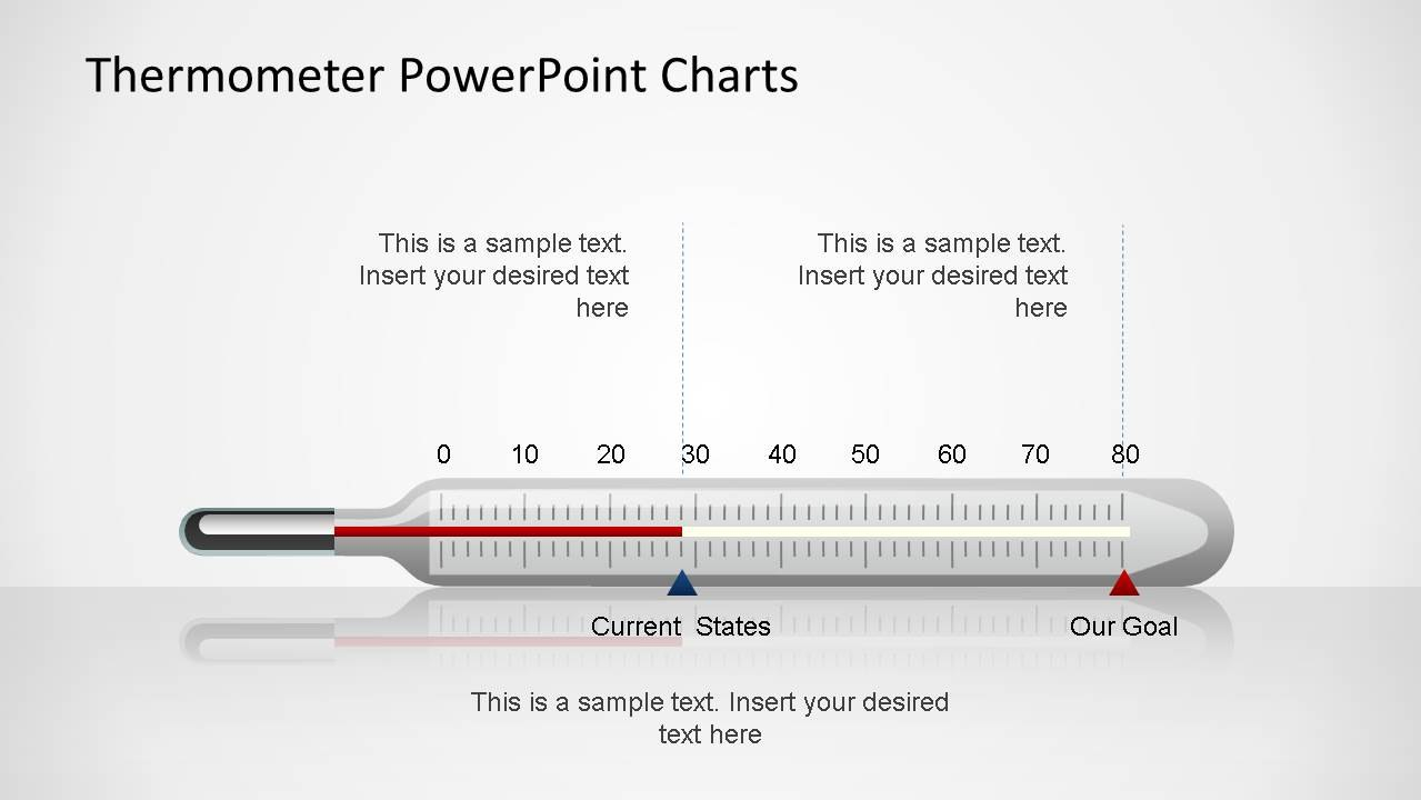 Thermometer Powerpoint Charts  Slidemodel For Thermometer Powerpoint Template