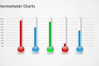 Thermometer Shapes For Powerpoint  Slidemodel with Thermometer Powerpoint Template