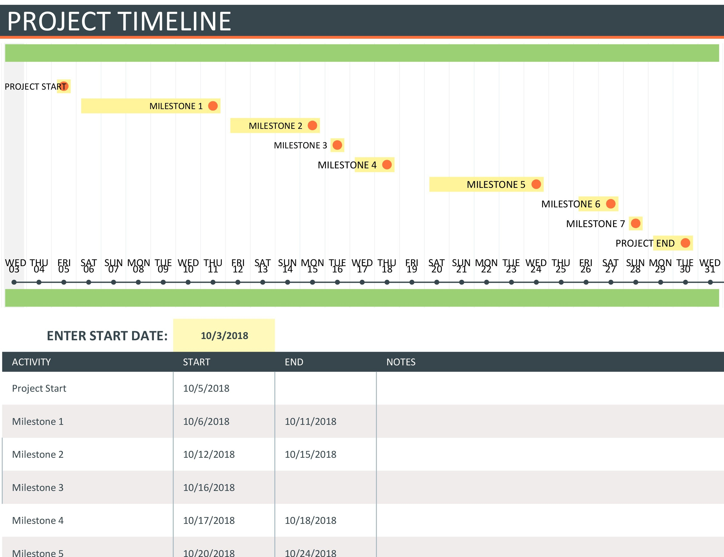Timelines  Office With Regard To Project Schedule Template Powerpoint
