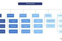 Tips For Writing Business Requirements Documents  Lucidchart Blog intended for Brd Business Requirements Document Template